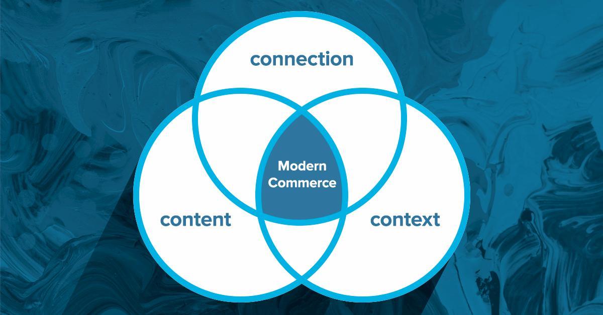 modern commerce venn diagram