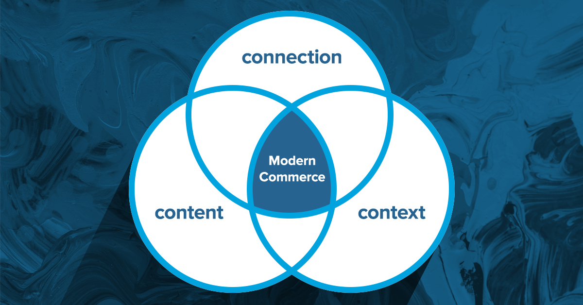 The 3 cs of commerce that build customer delight and loyalty modern commerce venn diagram ccuart Gallery