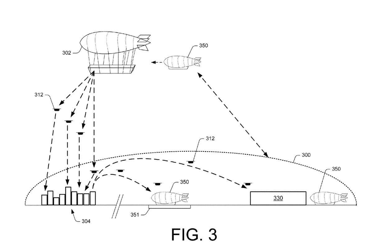 amazon airborne fulfillment center patent