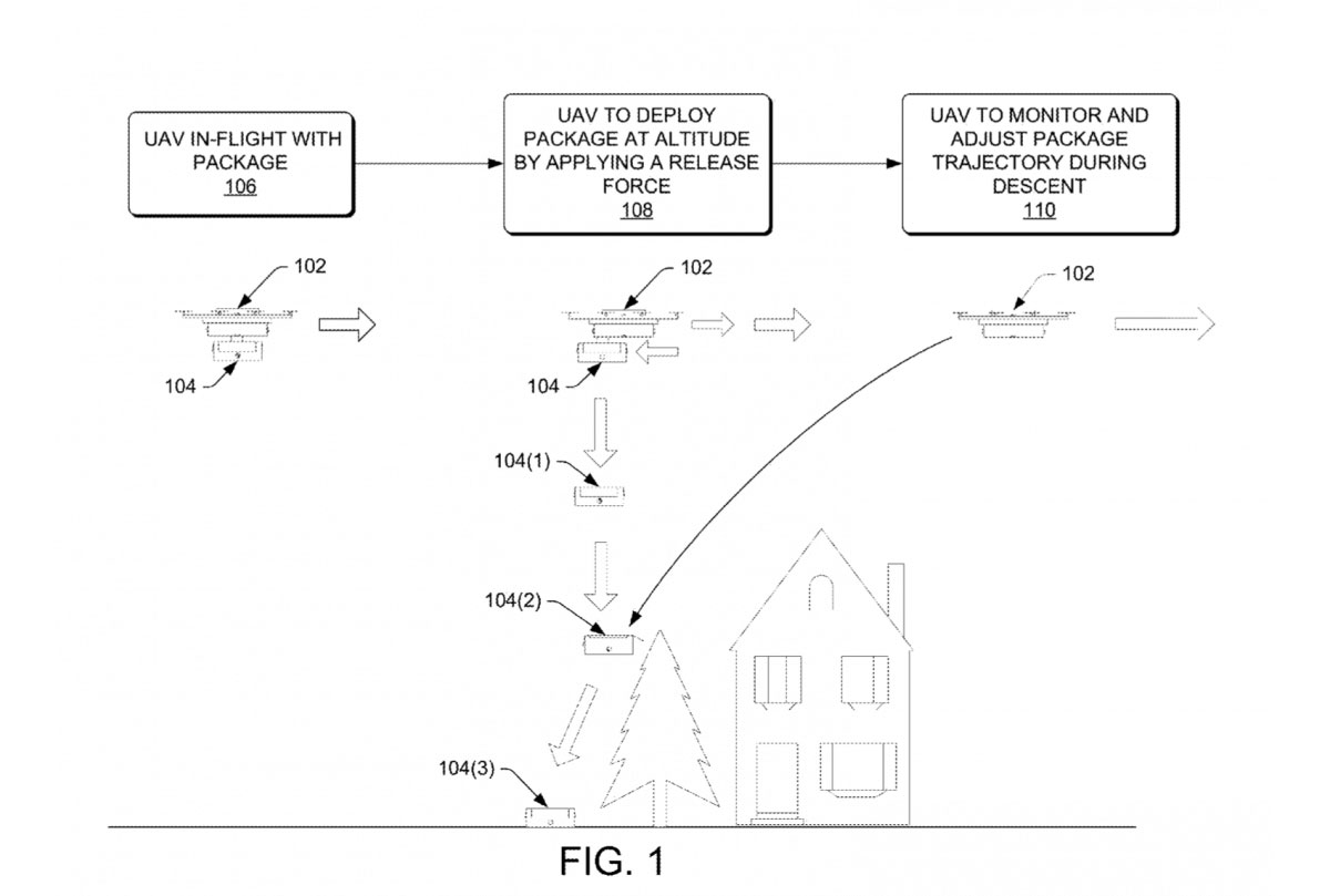 amazon parachute delivery patent