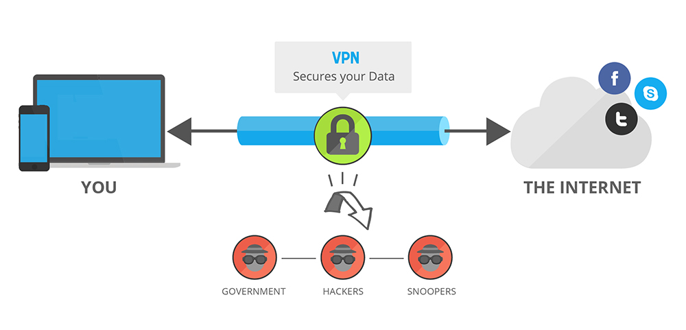How to Stay Safe from Data Breach Attempts Using VPN_Get Elastic