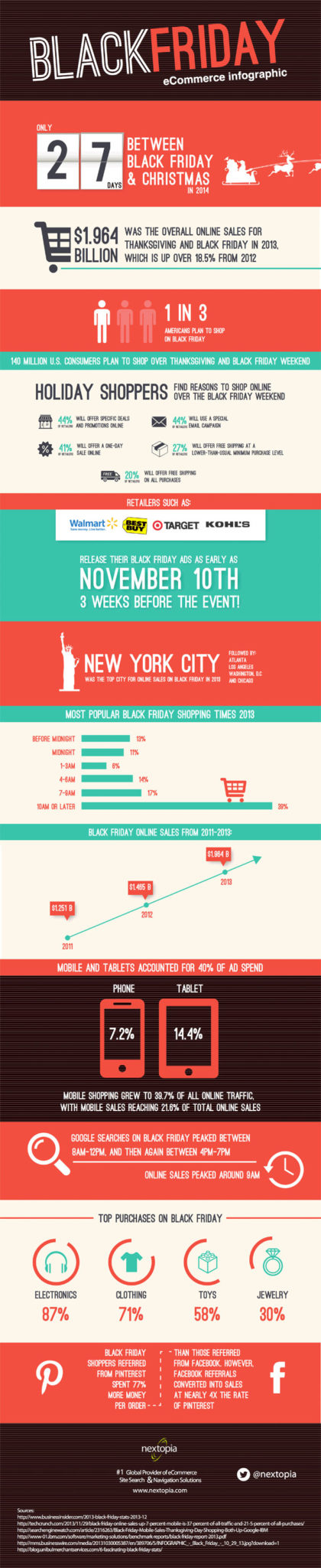 black-friday-infographic