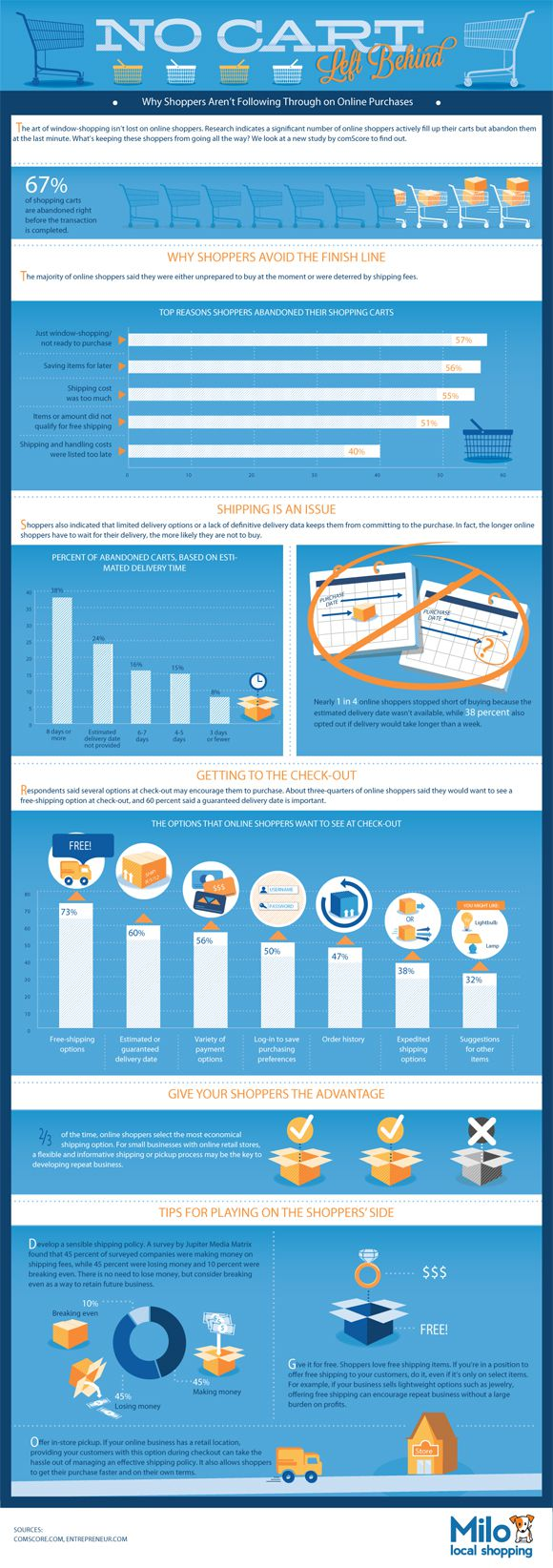 http://www.getelastic.com/wp-content/uploads/cart-abandonment-infographic.jpg