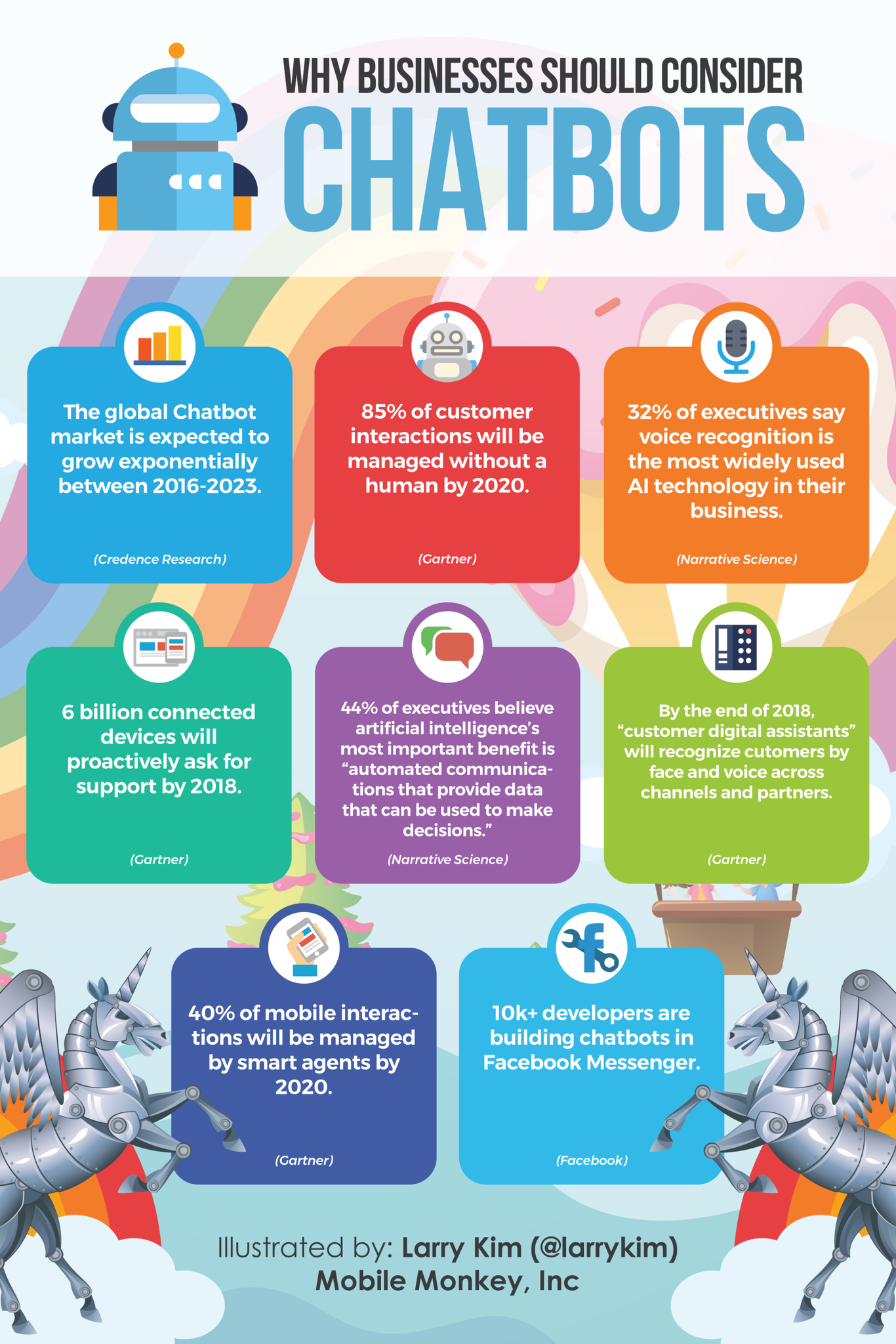 chatbot infographic ecommerce