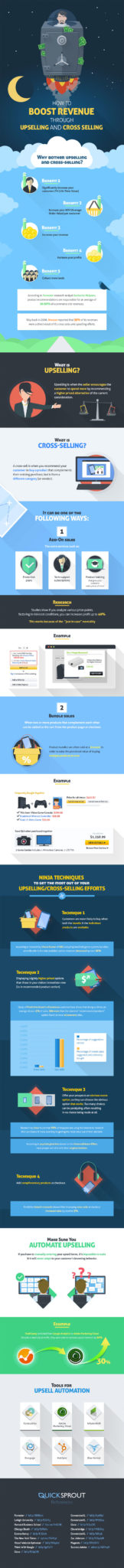 cross-sell-infographic