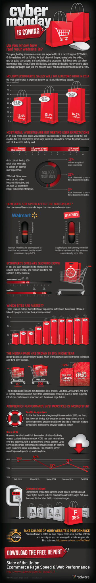 cyber-monday-ecommerce-infographic