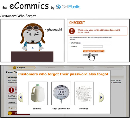 ecommerce comics cartoon