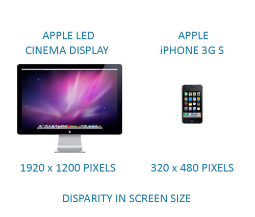 Image show example of extreme screen sizes