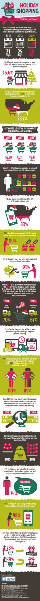 holiday-shopping-trends-2014