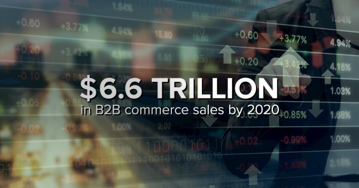 6.6 trillion commerce sales 2020 graphic