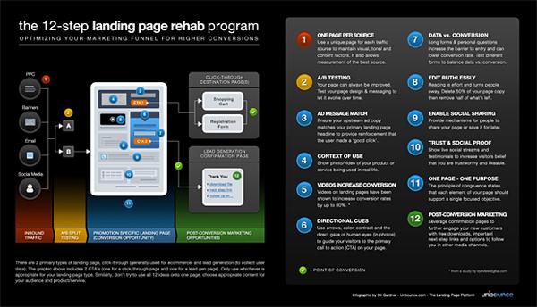 landing-page-rehab