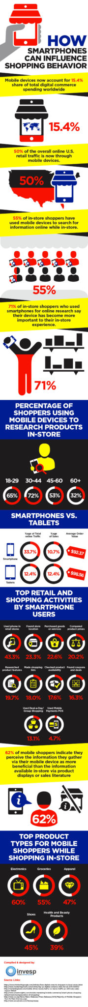 mobile-shopping-infographic