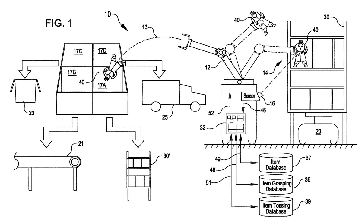 amazon robotic fulfillment patent
