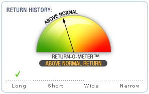 Returnometer