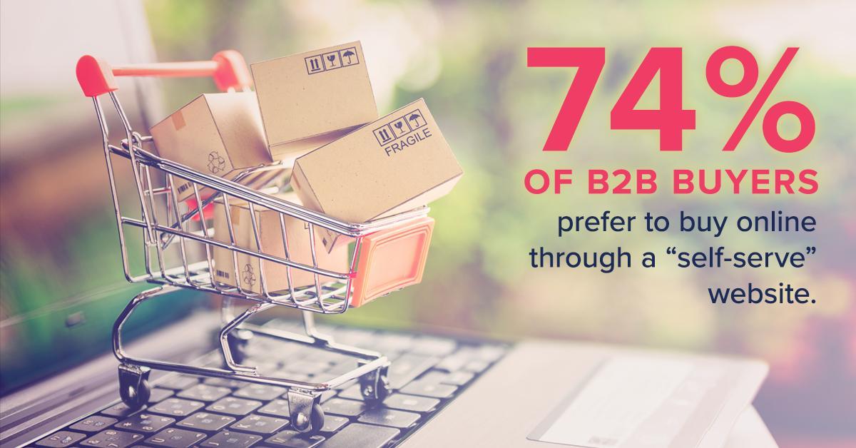 shopping cart on laptop stats