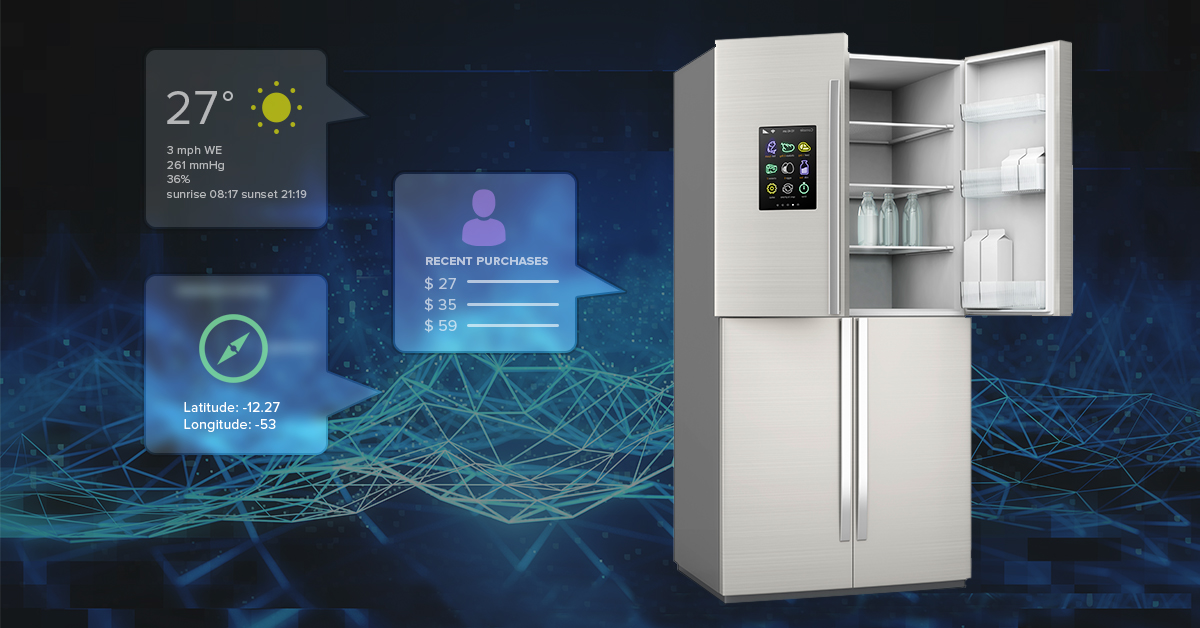 smart fridge analytics