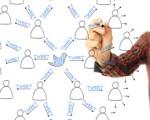 social-linking