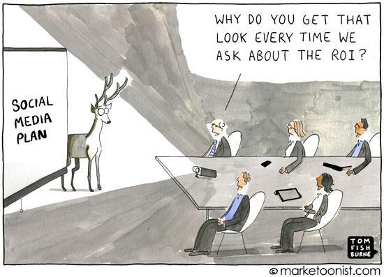social-media-roi-cartoon