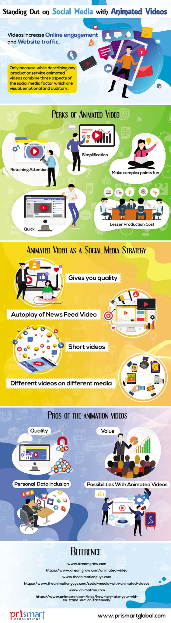 Why you need to consider animated videos in your social media strategy [infographic]