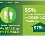 tablet-users-infographic