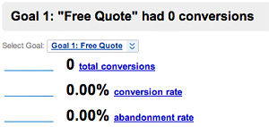 zero conversions