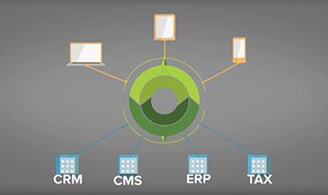 Ecommerce API image