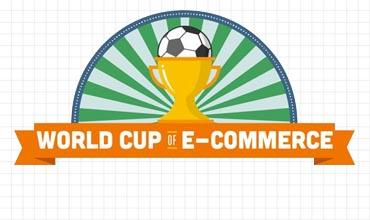 The World Cup of Ecommerce [Infographic]